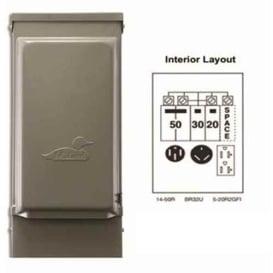 RV Power Panels/Receptacles